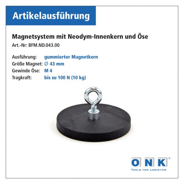Magnet mit einem Neodym-Innenkern